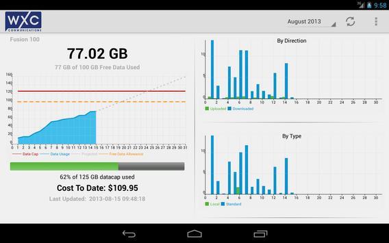 WXC Usage Monitor apk screenshot