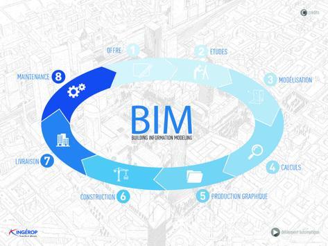 INGEROP BIM poster