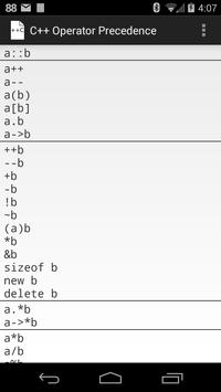 C++ Operator Precedence poster