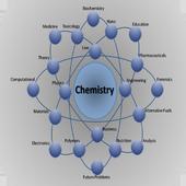 complete chemistry2 icon