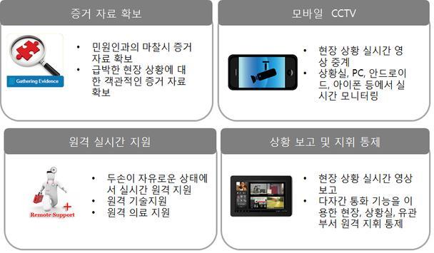 Smartsee 웨어러블 카메라 apk screenshot