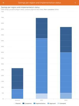 McKinsey Wave Panorama apk screenshot