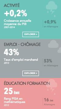 Météo de l'économie française poster