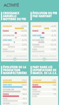 Météo de l'économie française apk screenshot