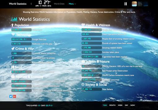 World Statistics Clock apk screenshot