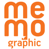 MEMO AR SMPN7 MAGELANG icon