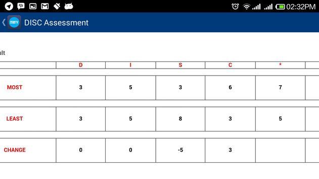 Mervpolis DISC Assessment Tool apk screenshot