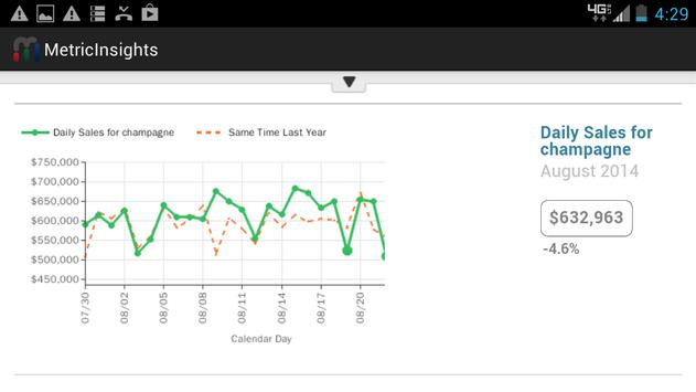 Metric Insights apk screenshot