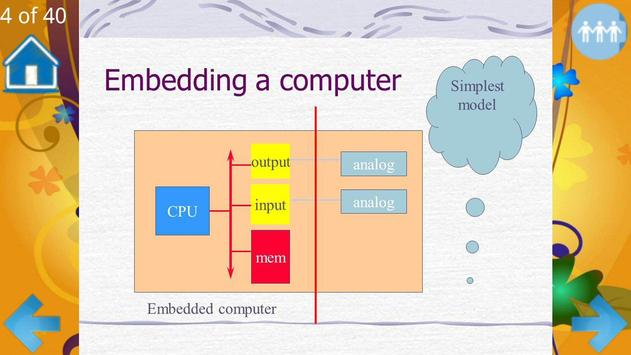 Embedded Systems: Introduction apk screenshot
