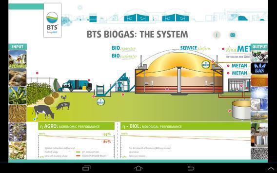 BTS Biogas poster