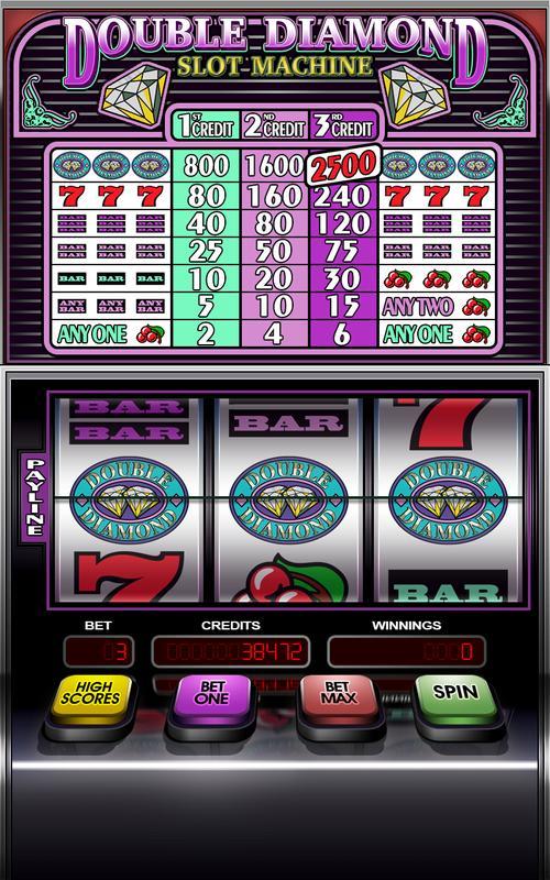 Pokies parlour casino