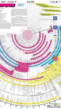 Bible Timeline apk screenshot