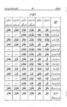 IlmSarfAkhreen apk screenshot