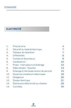 Installation électrique Pro poster