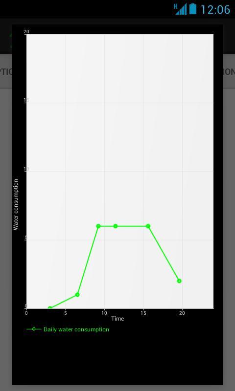 Intellihome domotica arduino apk download free tools