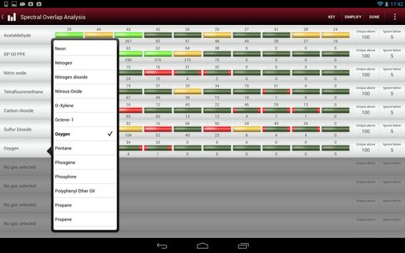 MS Spectral Overlap Evaluator apk screenshot