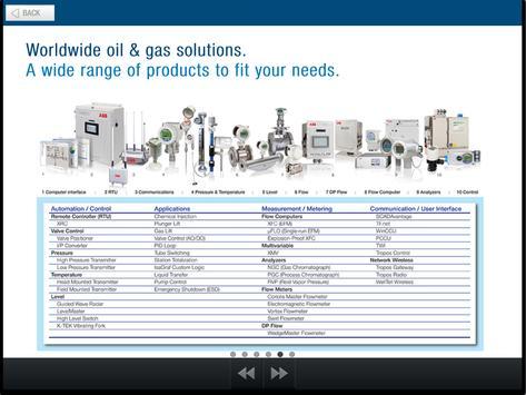 Measurement Products apk screenshot