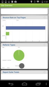 Adobe Analytics apk screenshot