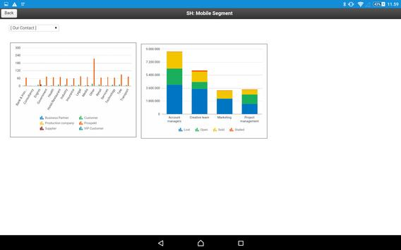 Mobile Dashboard apk screenshot