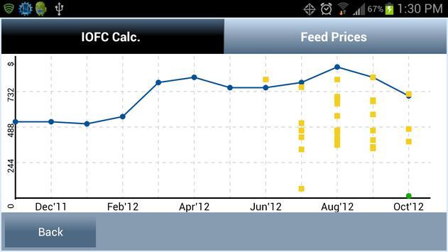 DairyCents apk screenshot