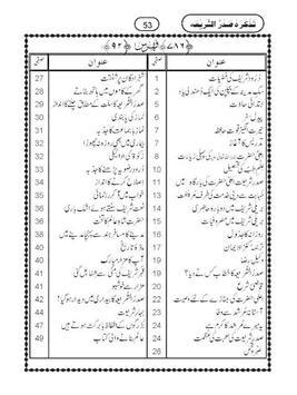 Tazkira-E-Sadar-UL-Shari'ah UR apk screenshot