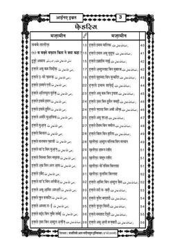 Aaina-E-Ibrat Hindi apk screenshot