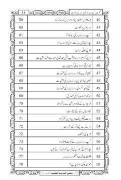 Ghause Paak Ke Halaat Urdu apk screenshot