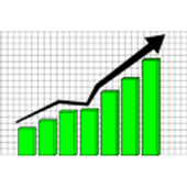 Latest Business & Market News icon