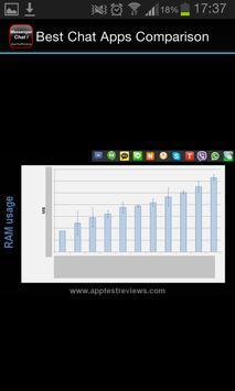 Best Chat Apps Comparison I apk screenshot