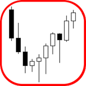 Forex Trades Daily icon