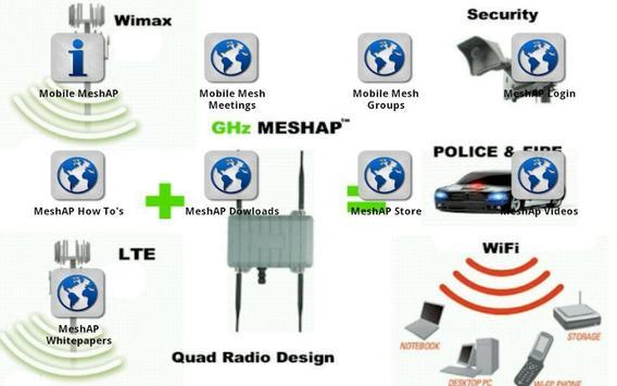 Mobile MeshAP apk screenshot