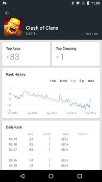 App Stats (beta) apk screenshot