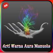 Arti Warna Aura Manusia icon