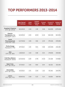 The RedChip Money Report apk screenshot