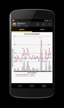 Fuelmeter (Сonsumption) apk screenshot