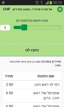 CHP - השוואת מחירים בסופר apk screenshot