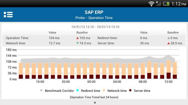Data Center RUM apk screenshot