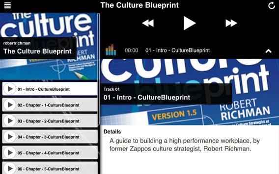 The Culture Blueprint poster
