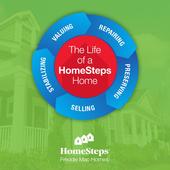 HomeSteps icon