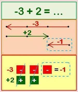 Formula and How to Calculate apk screenshot