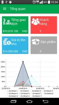 iShop - QL bán hàng thông minh poster