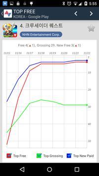 Game Chart (Google, Apple) apk screenshot