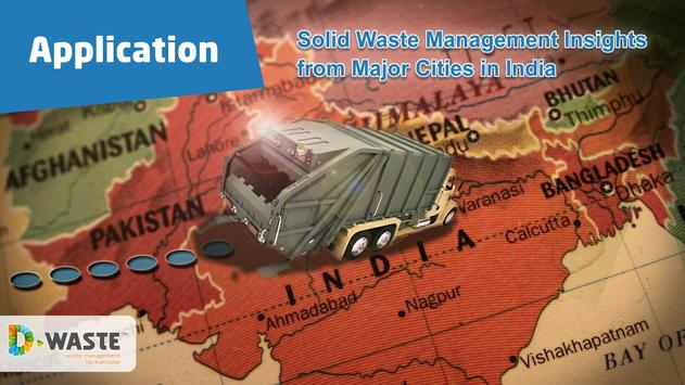 Waste Management in India poster