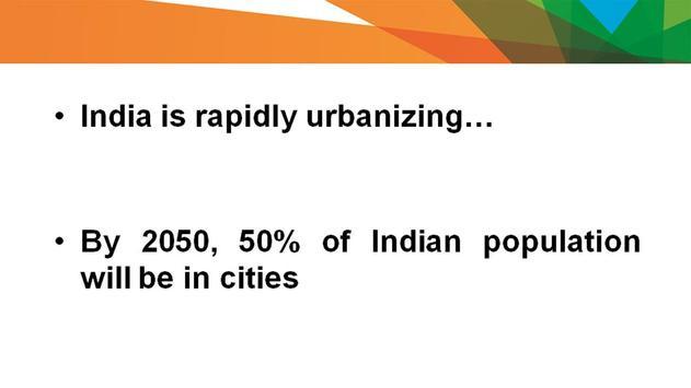 Waste Management in India apk screenshot