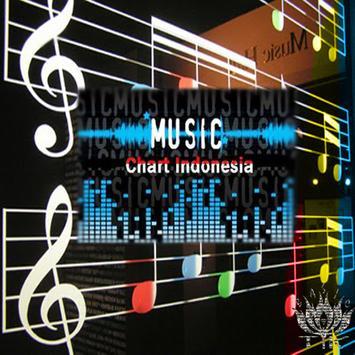 Kumpulan Chord Lagu poster