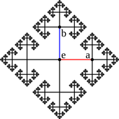 Group theory icon