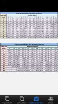 Reinforcement Areas Calculator apk screenshot