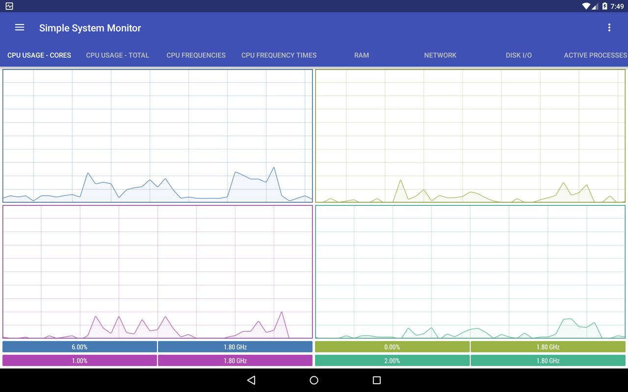 Simple System Monitor APK Download - Free Tools APP for ...