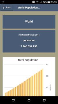 World Population Statistics apk screenshot