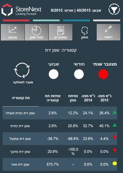 StoreNext MarketView apk screenshot